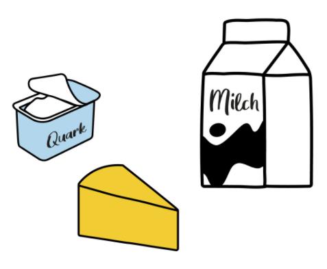Milchland Niedersachsen Icons Milchprodukte